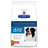 Hill's d/d con salmón Prescription Diet Food Sensitivities pienso para perros